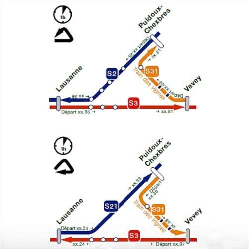 Lavaux train lines